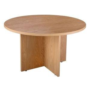 oi executive round table